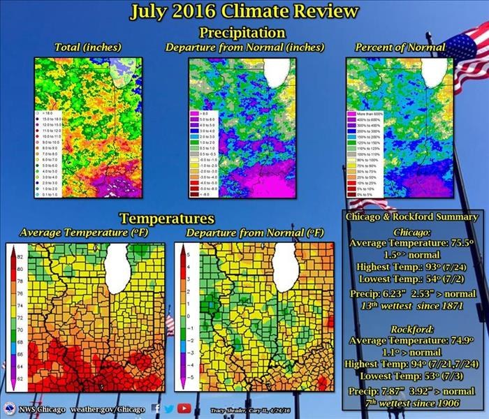 Community 3rd Wettest July on Record for Illinois
